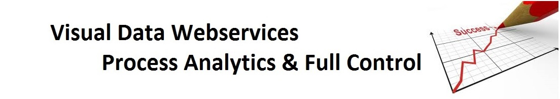 Visual Data Webservices® Pythia